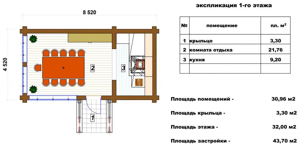 Проект барбекю №3