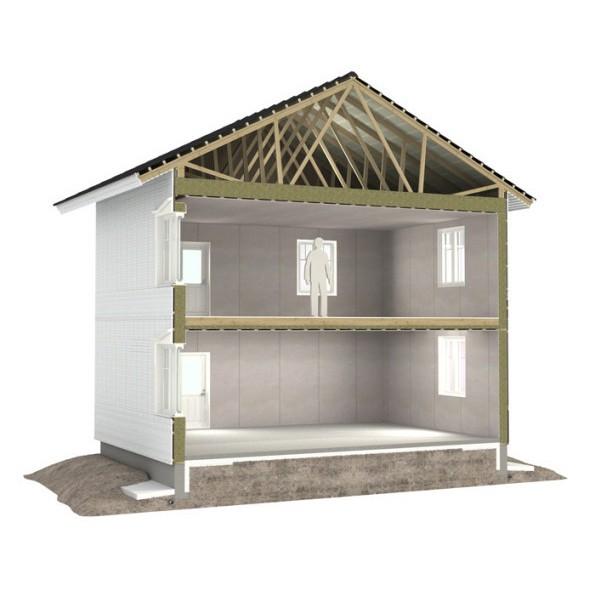 Строительство деревянных домов из бревна и бруса