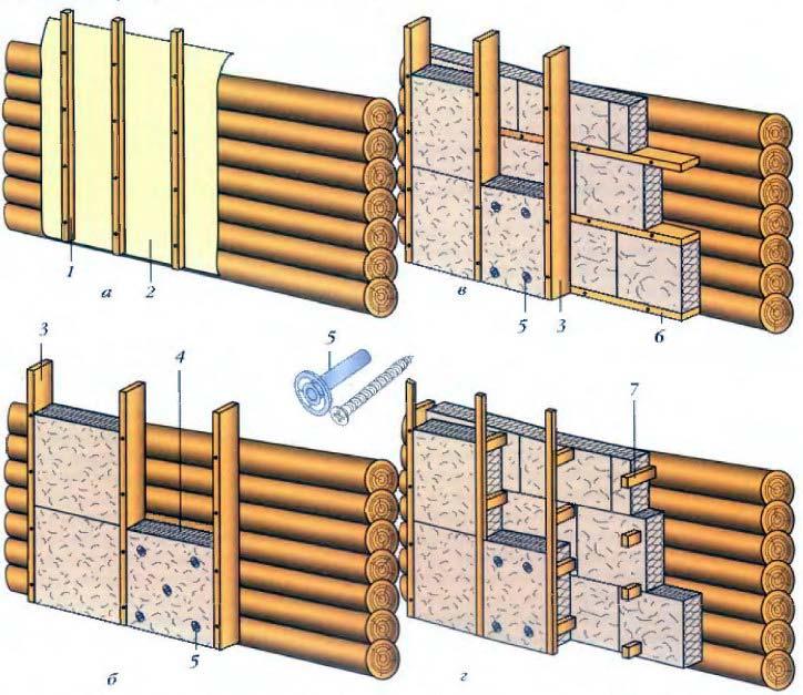 Как утеплить деревянный дом снаружи своими руками